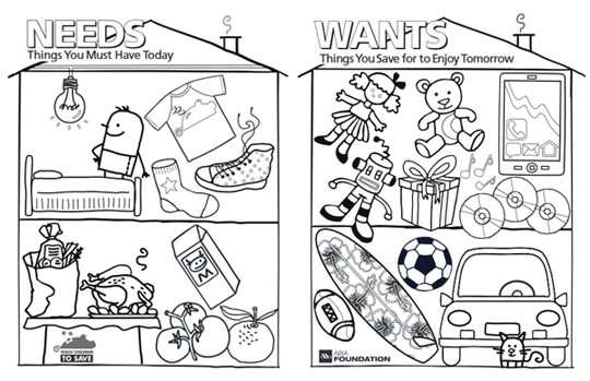 Needs and Wants Illustration
